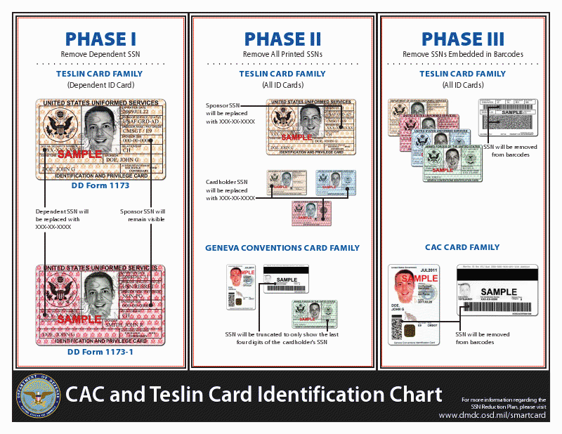 new-dod-id-cards